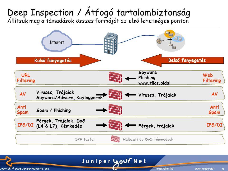 9 Copyright © 2006 Juniper Networks, Inc.