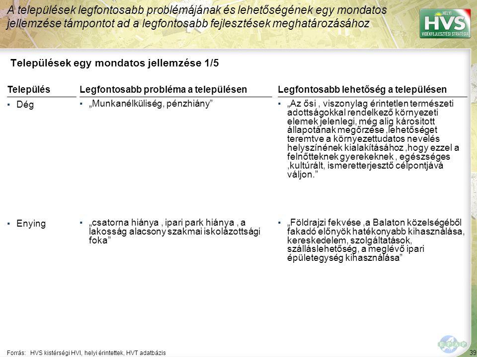 """39 Települések egy mondatos jellemzése 1/5 A települések legfontosabb problémájának és lehetőségének egy mondatos jellemzése támpontot ad a legfontosabb fejlesztések meghatározásához Forrás:HVS kistérségi HVI, helyi érintettek, HVT adatbázis TelepülésLegfontosabb probléma a településen ▪Dég ▪""""Munkanélküliség, pénzhiány ▪Enying ▪""""csatorna hiánya, ipari park hiánya, a lakosság alacsony szakmai iskolázottsági foka Legfontosabb lehetőség a településen ▪""""Az ősi, viszonylag érintetlen természeti adottságokkal rendelkező környezeti elemek jelenlegi, még alig kárositott állapotának megőrzése,lehetőséget teremtve a környezettudatos nevelés helyszínének kialakításához,hogy ezzel a felnőtteknek gyerekeknek, egészséges,kultúrált, ismeretterjesztő célpontjává váljon. ▪""""Földrajzi fekvése,a Balaton közelségéből fakadó előnyök hatékonyabb kihasználása, kereskedelem, szolgáltatások, szálláslehetőség, a meglévő ipari épületegység kihasználása"""