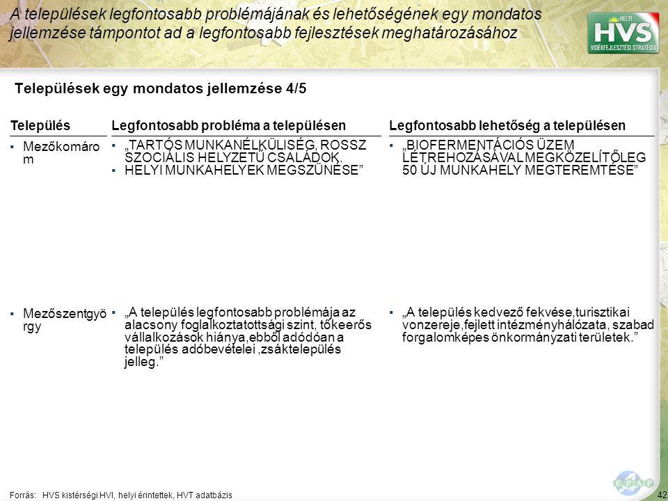 """42 Települések egy mondatos jellemzése 4/5 A települések legfontosabb problémájának és lehetőségének egy mondatos jellemzése támpontot ad a legfontosabb fejlesztések meghatározásához Forrás:HVS kistérségi HVI, helyi érintettek, HVT adatbázis TelepülésLegfontosabb probléma a településen ▪Mezőkomáro m ▪""""TARTÓS MUNKANÉLKÜLISÉG, ROSSZ SZOCIÁLIS HELYZETŰ CSALÁDOK."""
