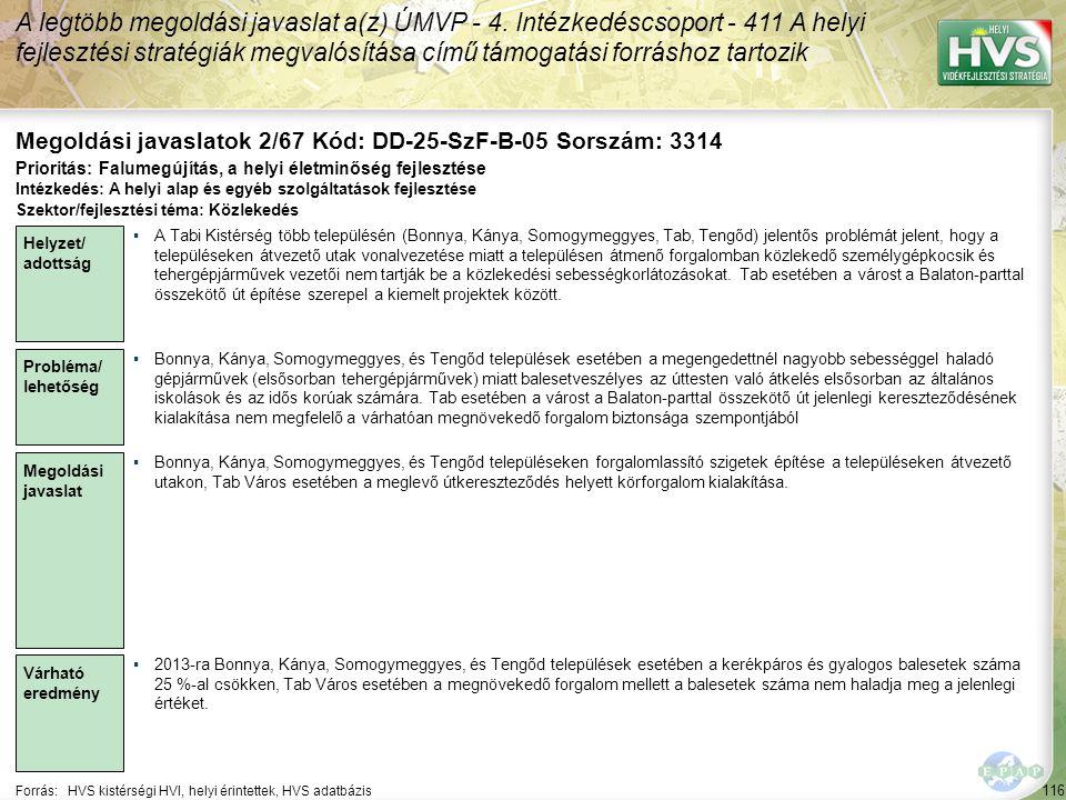 116 Forrás:HVS kistérségi HVI, helyi érintettek, HVS adatbázis Megoldási javaslatok 2/67 Kód: DD-25-SzF-B-05 Sorszám: 3314 A legtöbb megoldási javasla