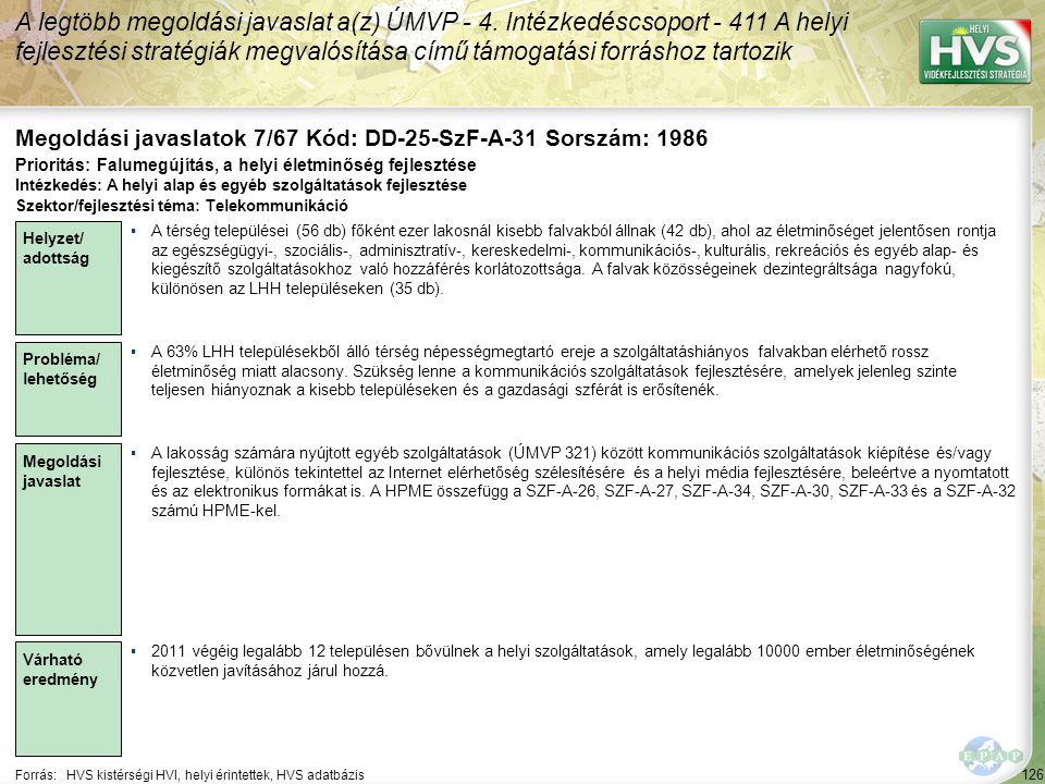 126 Forrás:HVS kistérségi HVI, helyi érintettek, HVS adatbázis Megoldási javaslatok 7/67 Kód: DD-25-SzF-A-31 Sorszám: 1986 A legtöbb megoldási javaslat a(z) ÚMVP - 4.