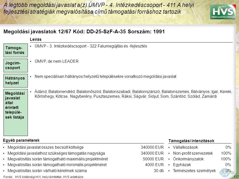 137 Forrás:HVS kistérségi HVI, helyi érintettek, HVS adatbázis A legtöbb megoldási javaslat a(z) ÚMVP - 4. Intézkedéscsoport - 411 A helyi fejlesztési