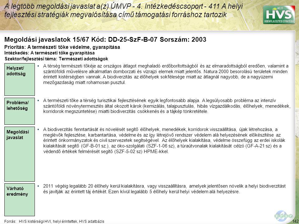 142 Forrás:HVS kistérségi HVI, helyi érintettek, HVS adatbázis Megoldási javaslatok 15/67 Kód: DD-25-SzF-B-07 Sorszám: 2003 A legtöbb megoldási javasl