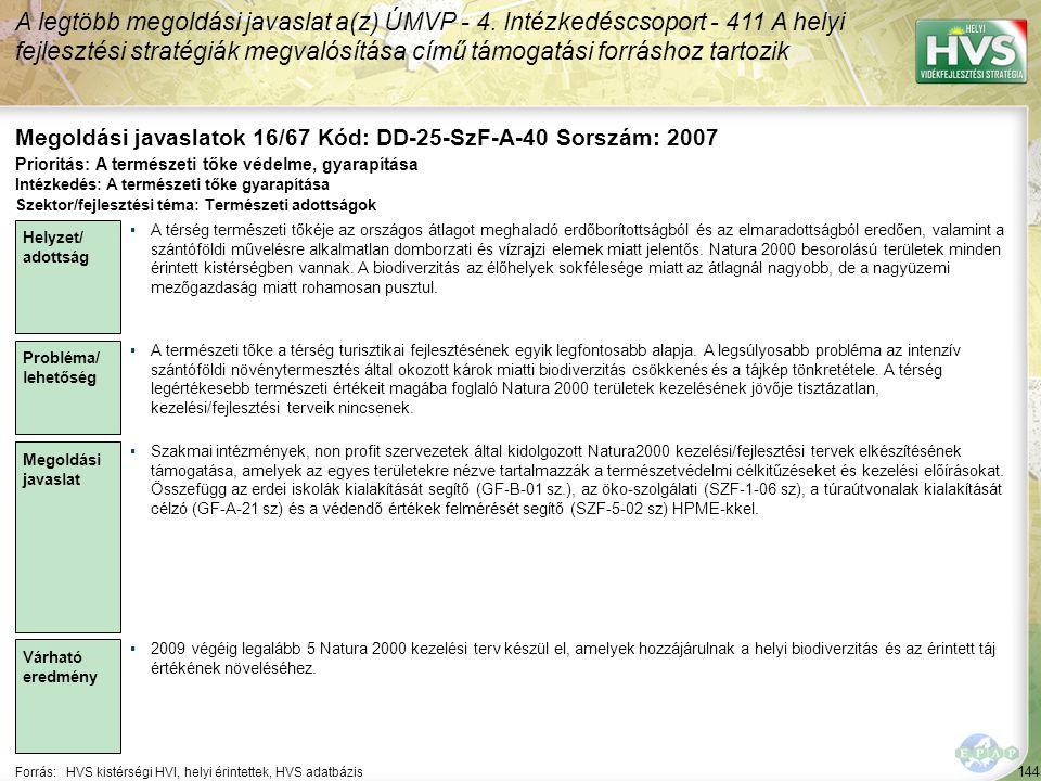 144 Forrás:HVS kistérségi HVI, helyi érintettek, HVS adatbázis Megoldási javaslatok 16/67 Kód: DD-25-SzF-A-40 Sorszám: 2007 A legtöbb megoldási javaslat a(z) ÚMVP - 4.