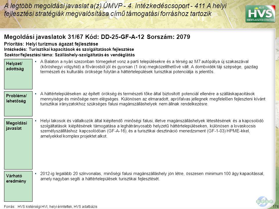 174 Forrás:HVS kistérségi HVI, helyi érintettek, HVS adatbázis Megoldási javaslatok 31/67 Kód: DD-25-GF-A-12 Sorszám: 2079 A legtöbb megoldási javasla