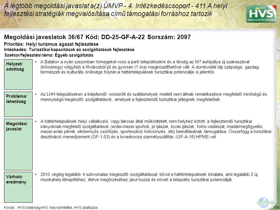 184 Forrás:HVS kistérségi HVI, helyi érintettek, HVS adatbázis Megoldási javaslatok 36/67 Kód: DD-25-GF-A-22 Sorszám: 2097 A legtöbb megoldási javasla