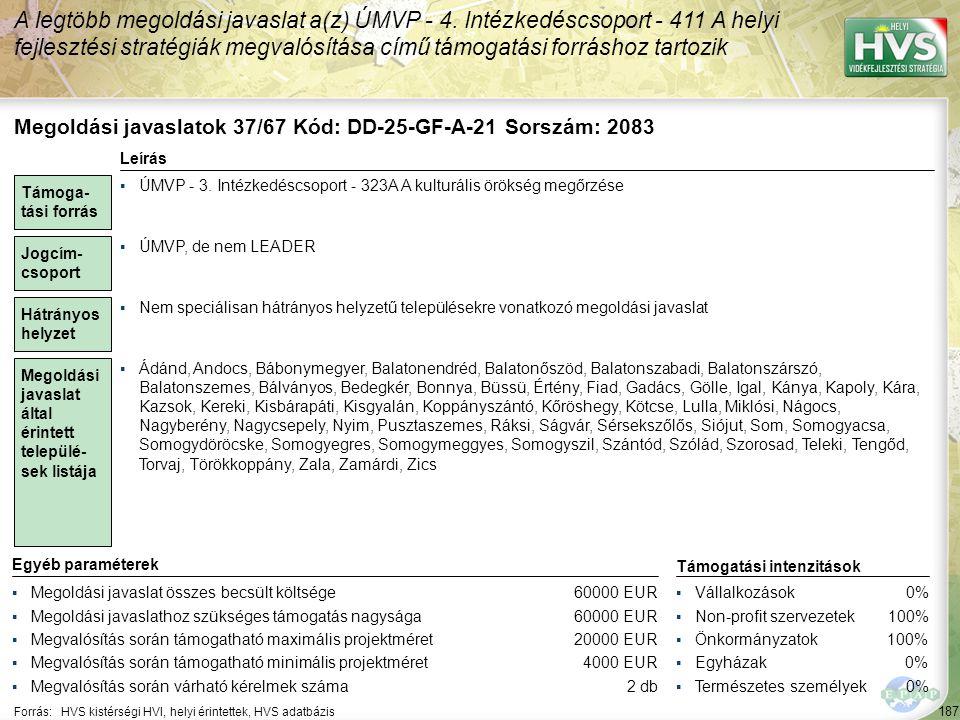 187 Forrás:HVS kistérségi HVI, helyi érintettek, HVS adatbázis A legtöbb megoldási javaslat a(z) ÚMVP - 4. Intézkedéscsoport - 411 A helyi fejlesztési