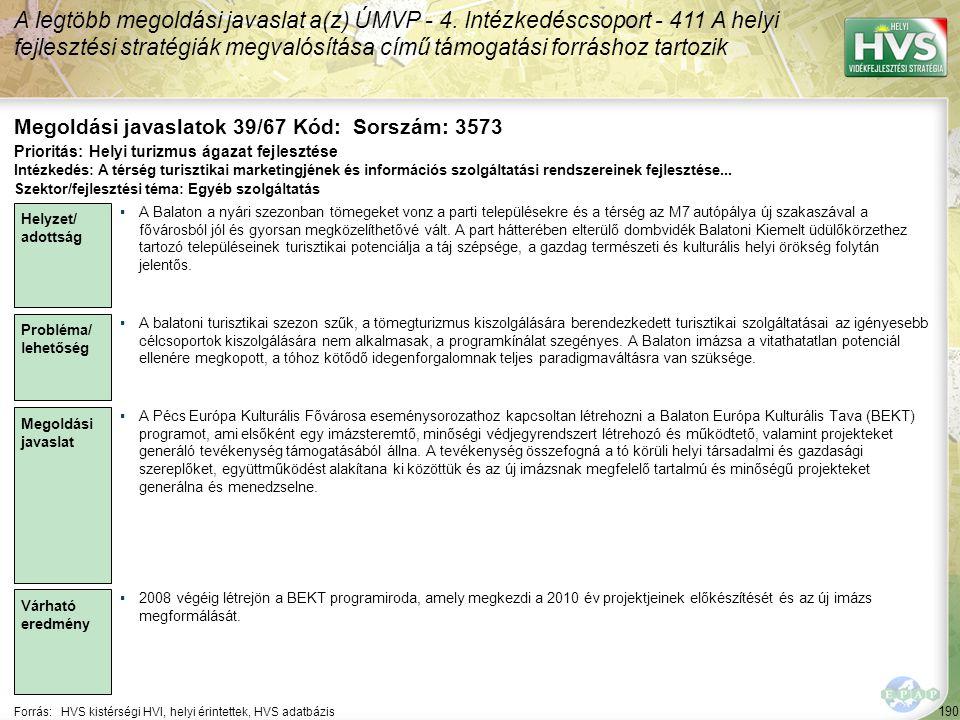 190 Forrás:HVS kistérségi HVI, helyi érintettek, HVS adatbázis Megoldási javaslatok 39/67 Kód: Sorszám: 3573 A legtöbb megoldási javaslat a(z) ÚMVP -