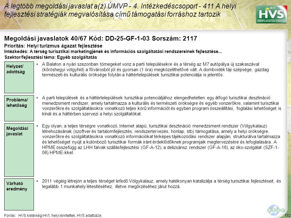 192 Forrás:HVS kistérségi HVI, helyi érintettek, HVS adatbázis Megoldási javaslatok 40/67 Kód: DD-25-GF-1-03 Sorszám: 2117 A legtöbb megoldási javasla