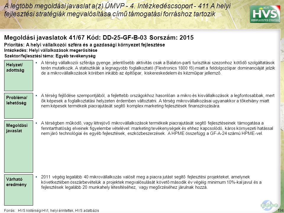 194 Forrás:HVS kistérségi HVI, helyi érintettek, HVS adatbázis Megoldási javaslatok 41/67 Kód: DD-25-GF-B-03 Sorszám: 2015 A legtöbb megoldási javasla