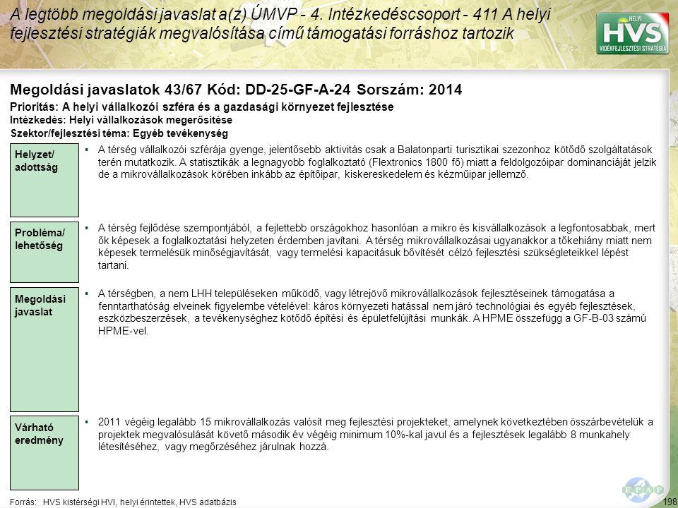 198 Forrás:HVS kistérségi HVI, helyi érintettek, HVS adatbázis Megoldási javaslatok 43/67 Kód: DD-25-GF-A-24 Sorszám: 2014 A legtöbb megoldási javasla