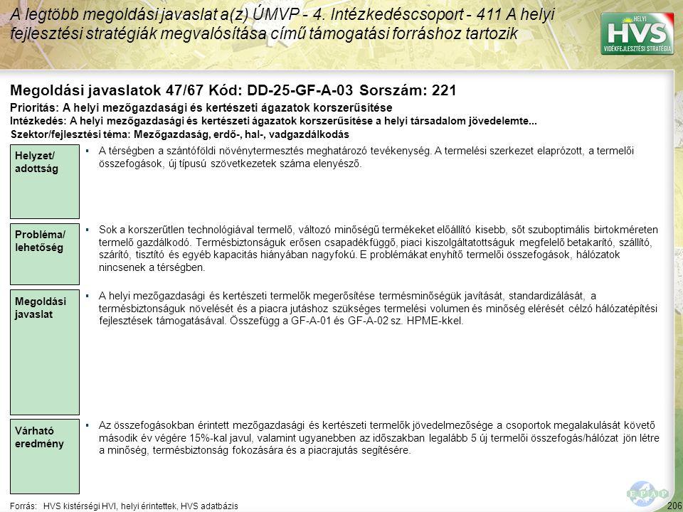 206 Forrás:HVS kistérségi HVI, helyi érintettek, HVS adatbázis Megoldási javaslatok 47/67 Kód: DD-25-GF-A-03 Sorszám: 221 A legtöbb megoldási javaslat
