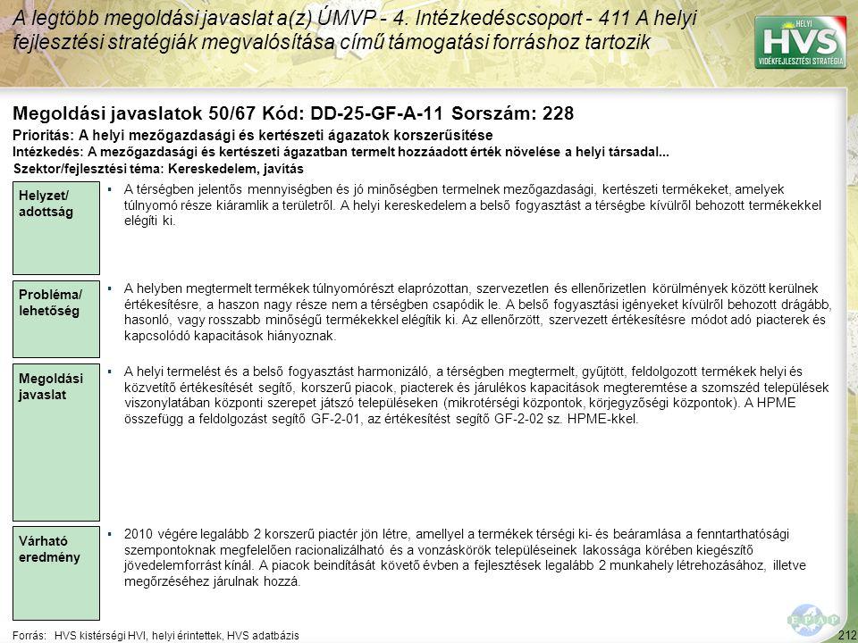 212 Forrás:HVS kistérségi HVI, helyi érintettek, HVS adatbázis Megoldási javaslatok 50/67 Kód: DD-25-GF-A-11 Sorszám: 228 A legtöbb megoldási javaslat
