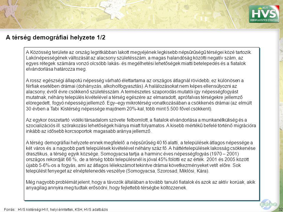 32 A Közösség területe az ország legritkábban lakott megyéjének legkisebb népsűrűségű térségei közé tartozik. Lakónépességének változását az alacsony