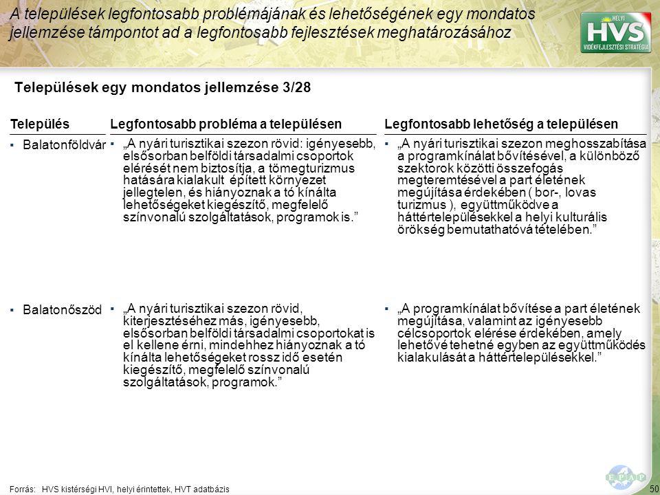 50 Települések egy mondatos jellemzése 3/28 A települések legfontosabb problémájának és lehetőségének egy mondatos jellemzése támpontot ad a legfontos