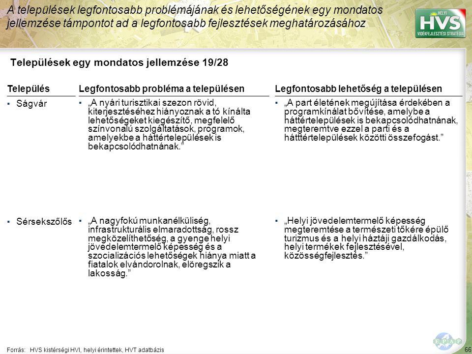 66 Települések egy mondatos jellemzése 19/28 A települések legfontosabb problémájának és lehetőségének egy mondatos jellemzése támpontot ad a legfonto