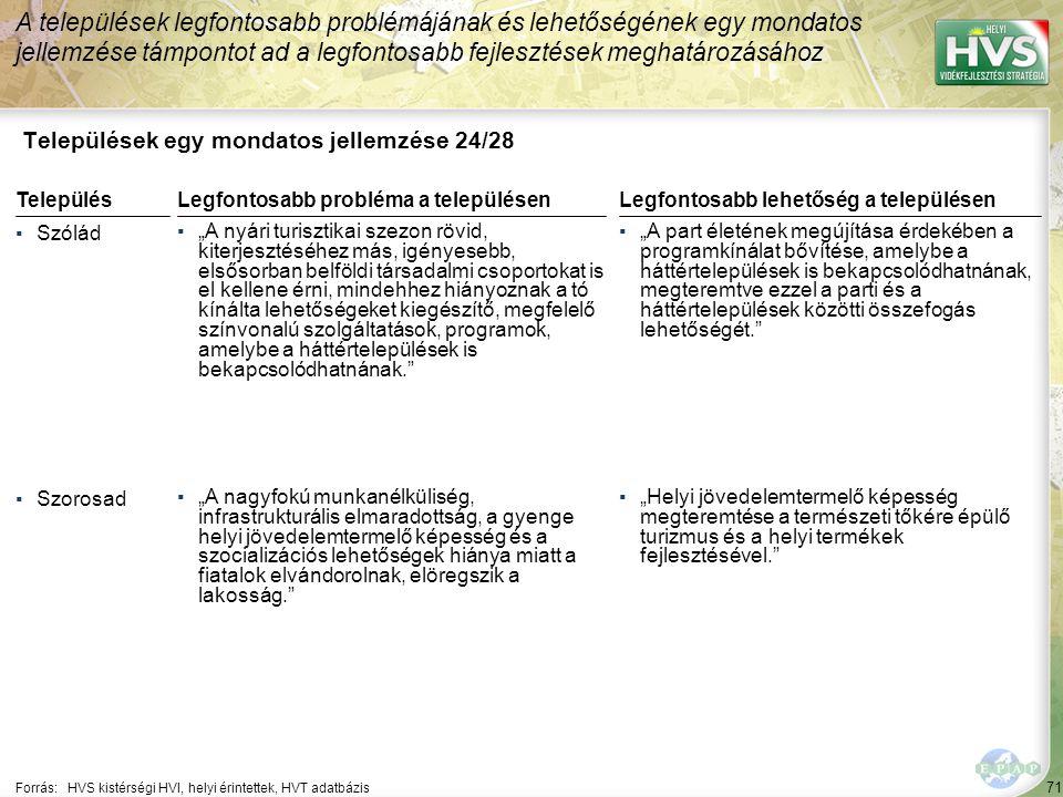 71 Települések egy mondatos jellemzése 24/28 A települések legfontosabb problémájának és lehetőségének egy mondatos jellemzése támpontot ad a legfonto