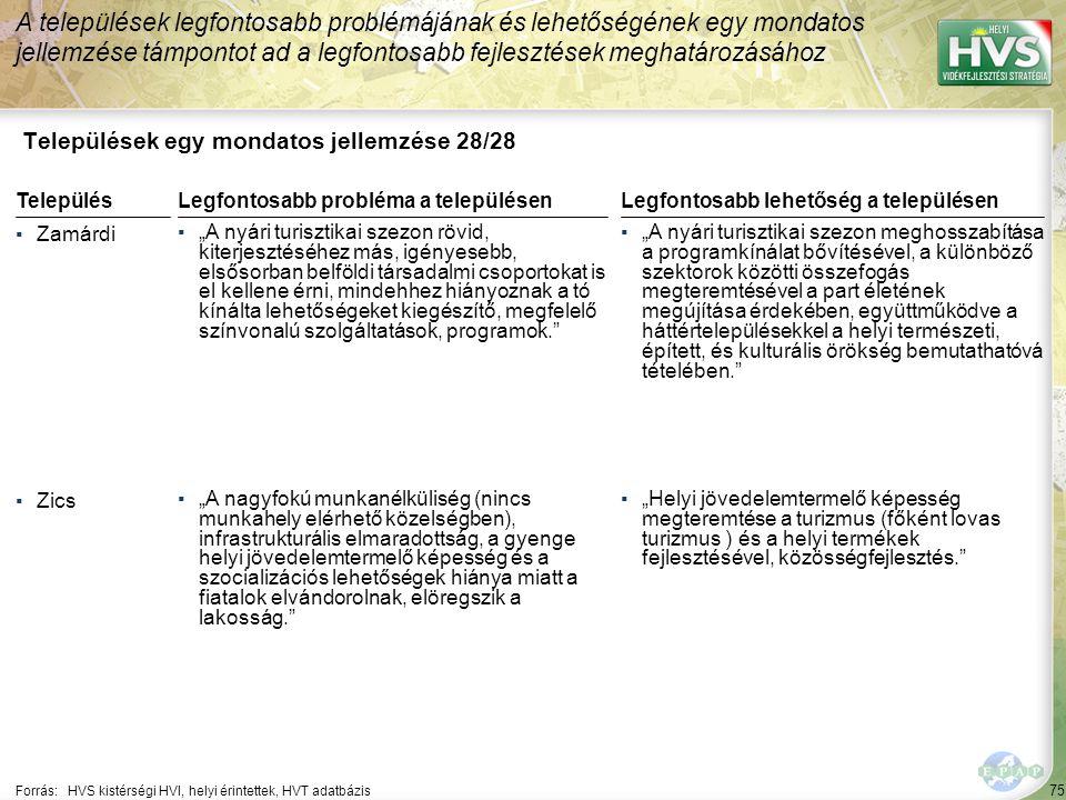 75 Települések egy mondatos jellemzése 28/28 A települések legfontosabb problémájának és lehetőségének egy mondatos jellemzése támpontot ad a legfonto