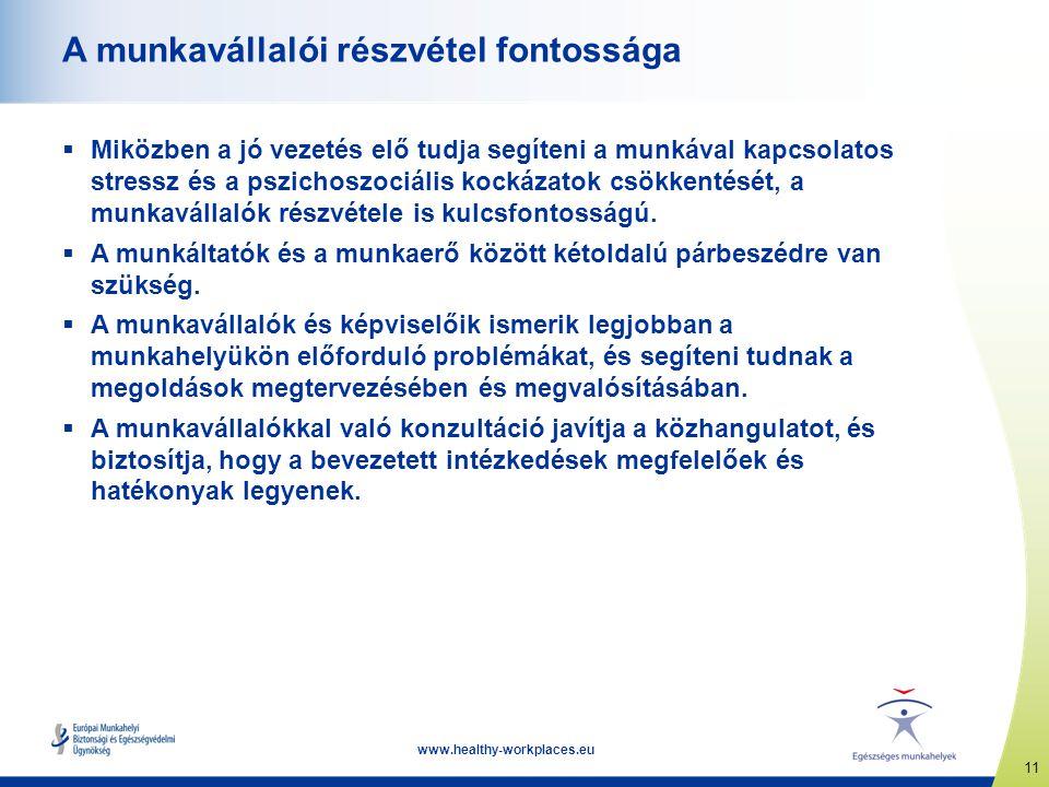 11 www.healthy-workplaces.eu A munkavállalói részvétel fontossága  Miközben a jó vezetés elő tudja segíteni a munkával kapcsolatos stressz és a pszic