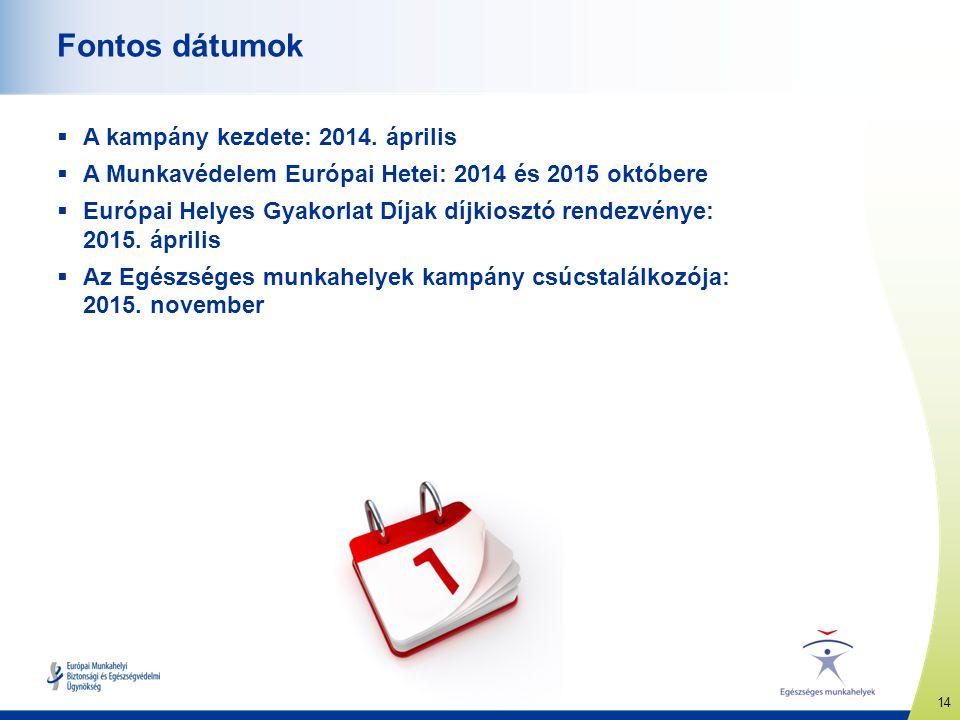 14 www.healthy-workplaces.eu Fontos dátumok  A kampány kezdete: 2014. április  A Munkavédelem Európai Hetei: 2014 és 2015 októbere  Európai Helyes
