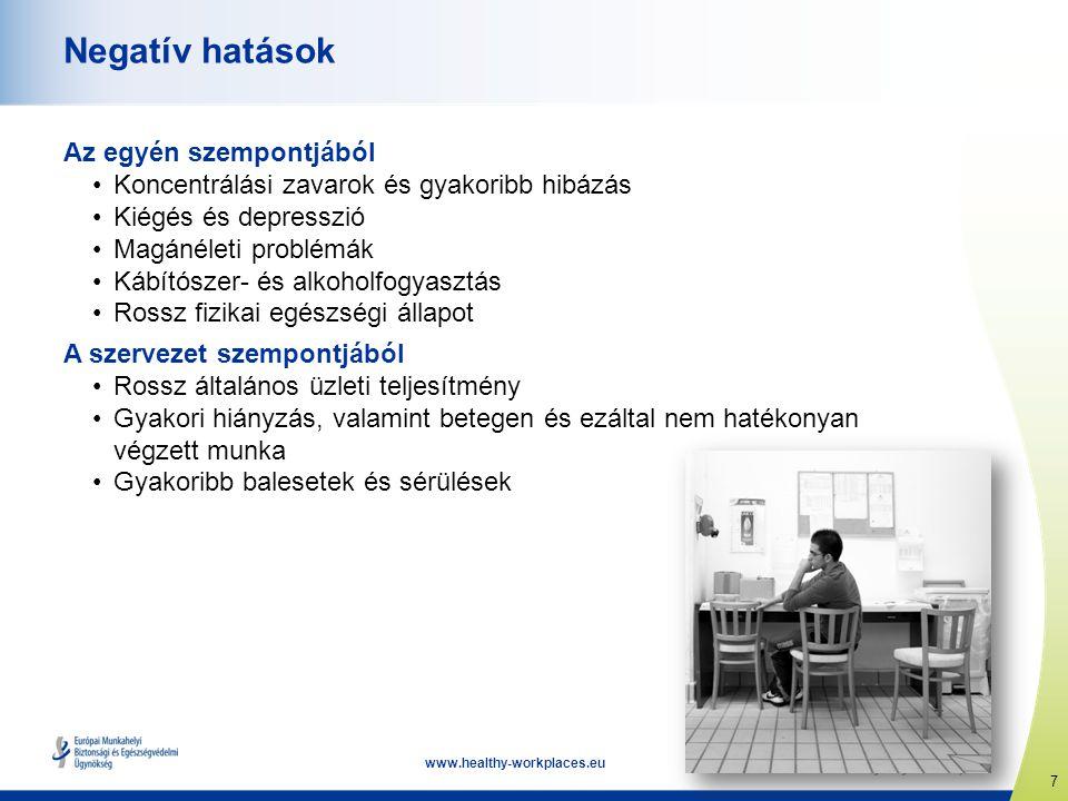7 www.healthy-workplaces.eu Negatív hatások Az egyén szempontjából • Koncentrálási zavarok és gyakoribb hibázás • Kiégés és depresszió • Magánéleti pr