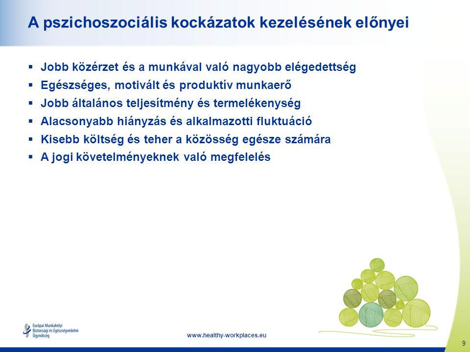 9 www.healthy-workplaces.eu A pszichoszociális kockázatok kezelésének előnyei  Jobb közérzet és a munkával való nagyobb elégedettség  Egészséges, mo