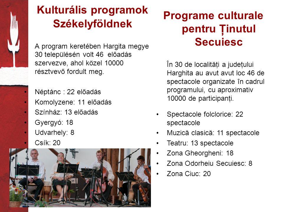 Kulturális programok Székelyföldnek A program keretében Hargita megye 30 településén volt 46 előadás szervezve, ahol közel 10000 résztvevő fordult meg.