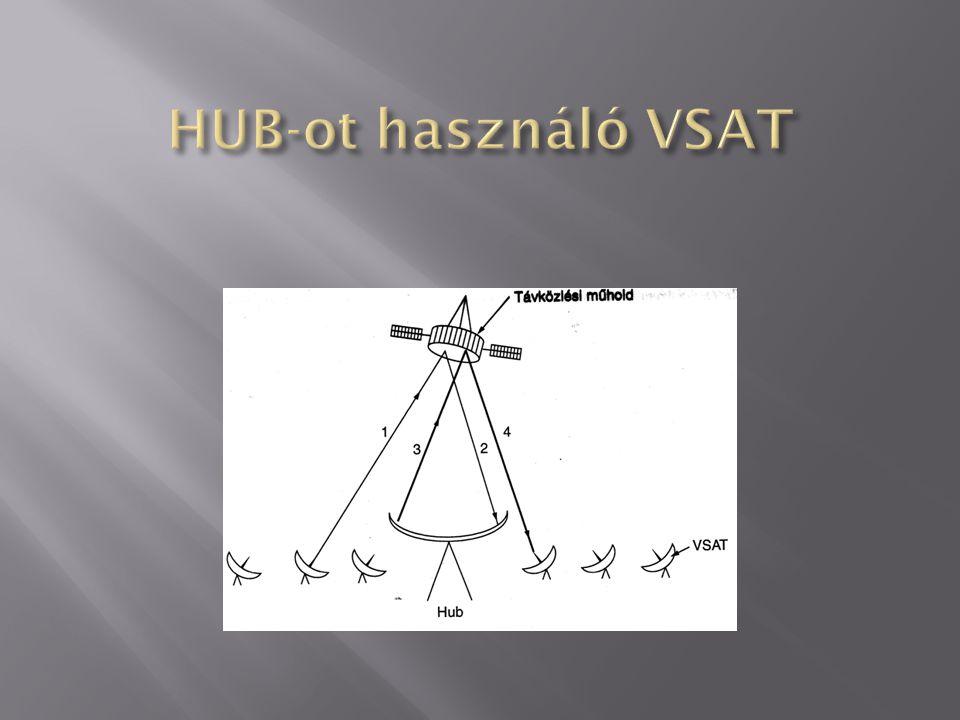  A kommunikációs műholdak sok tulajdonságukban radikálisan különböznek a felszíni kétpontos kapcsolatoktól.