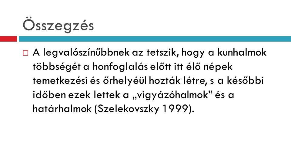 Felhasznált irodalom  Bede Á.2008: Szentes halmai.