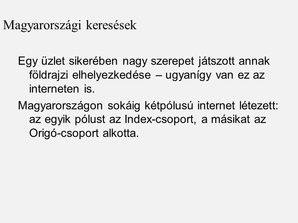 Magyarországi keresések Egy üzlet sikerében nagy szerepet játszott annak földrajzi elhelyezkedése – ugyanígy van ez az interneten is. Magyarországon s