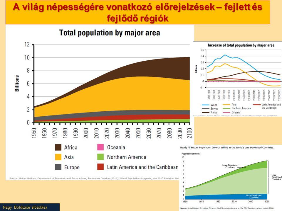 Nagy Boldizsár előadása A világ népességére vonatkozó előrejelzések – fejlett és fejlődő régiók