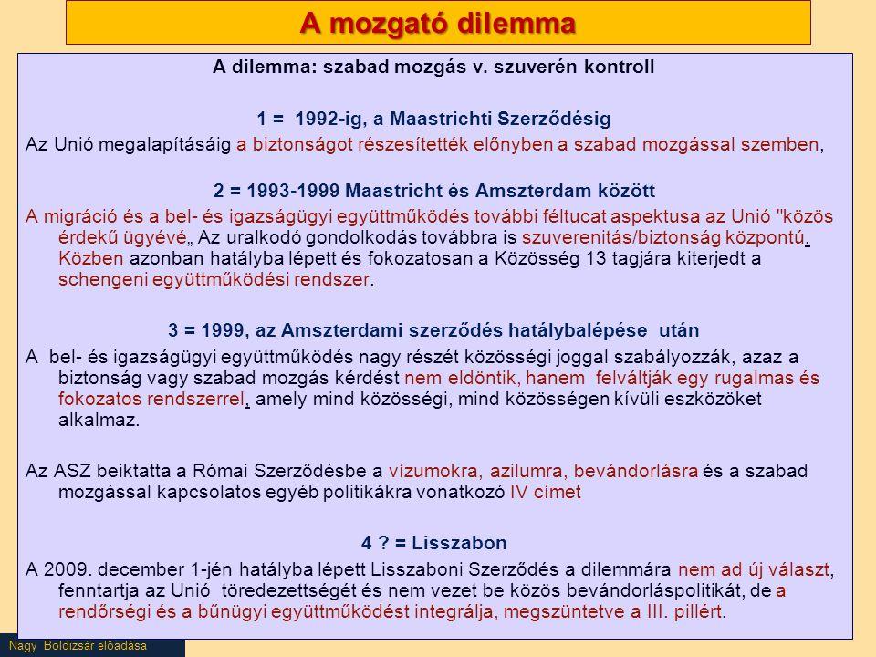Nagy Boldizsár előadása A mozgató dilemma A dilemma: szabad mozgás v.