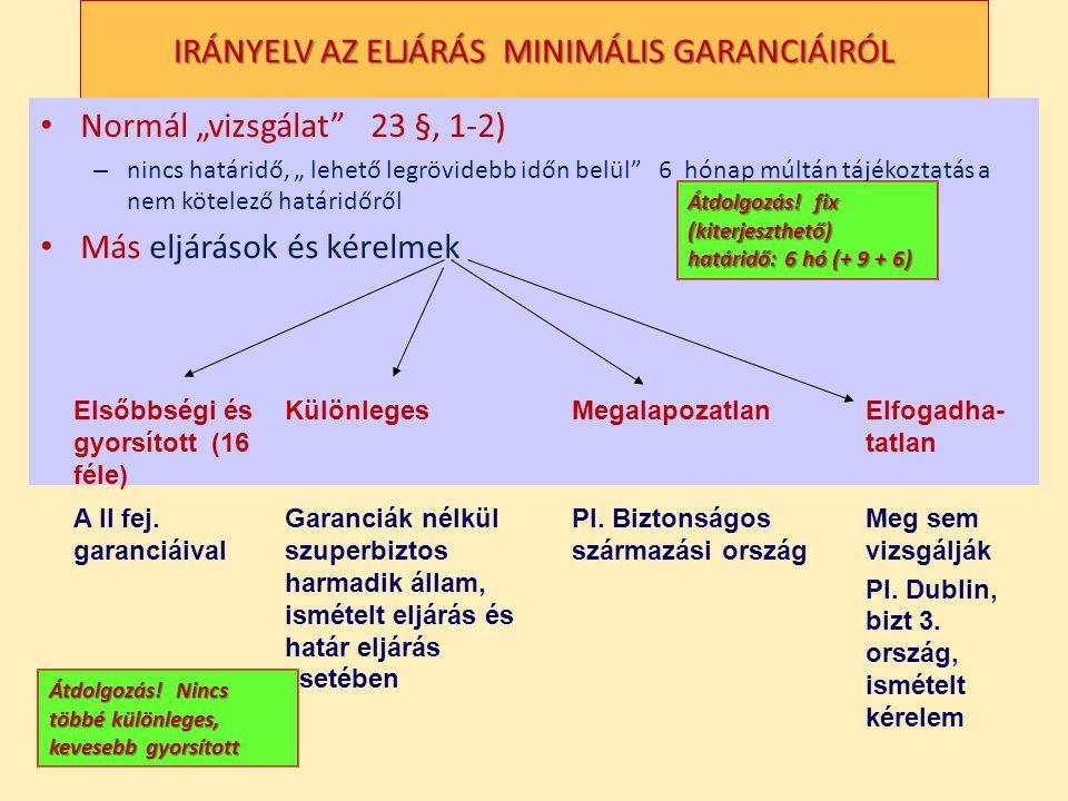 """IRÁNYELV AZ ELJÁRÁS MINIMÁLIS GARANCIÁIRÓL • Normál """"vizsgálat 23 §, 1-2) – nincs határidő, """" lehető legrövidebb időn belül 6 hónap múltán tájékoztatás a nem kötelező határidőről • Más eljárások és kérelmek Elsőbbségi és gyorsított (16 féle) KülönlegesMegalapozatlanElfogadha- tatlan A II fej."""