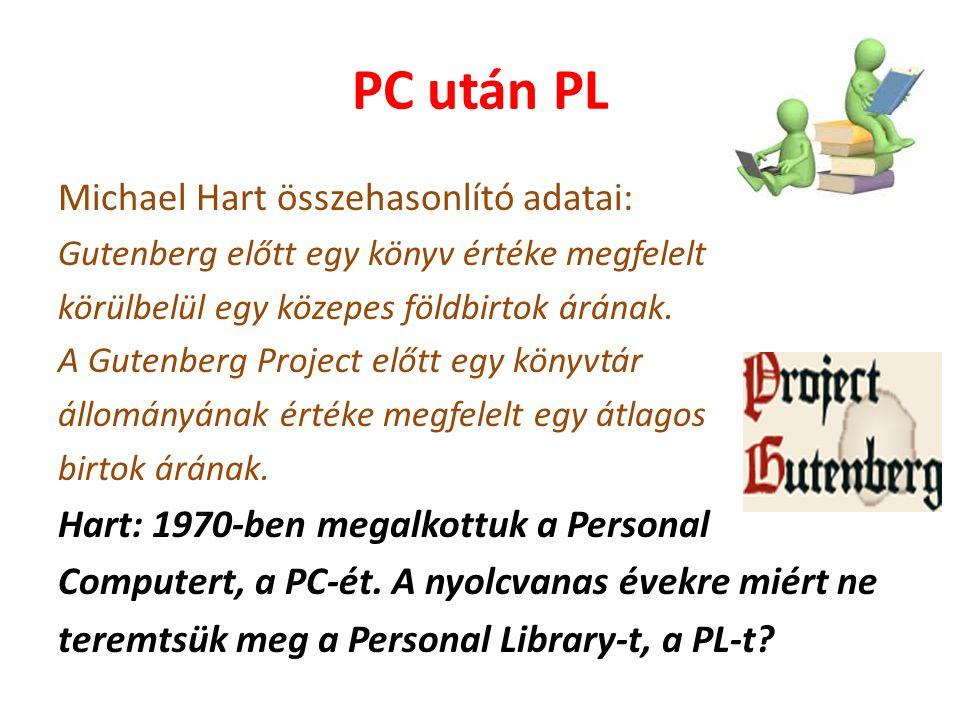 PC után PL Michael Hart összehasonlító adatai: Gutenberg előtt egy könyv értéke megfelelt körülbelül egy közepes földbirtok árának. A Gutenberg Projec