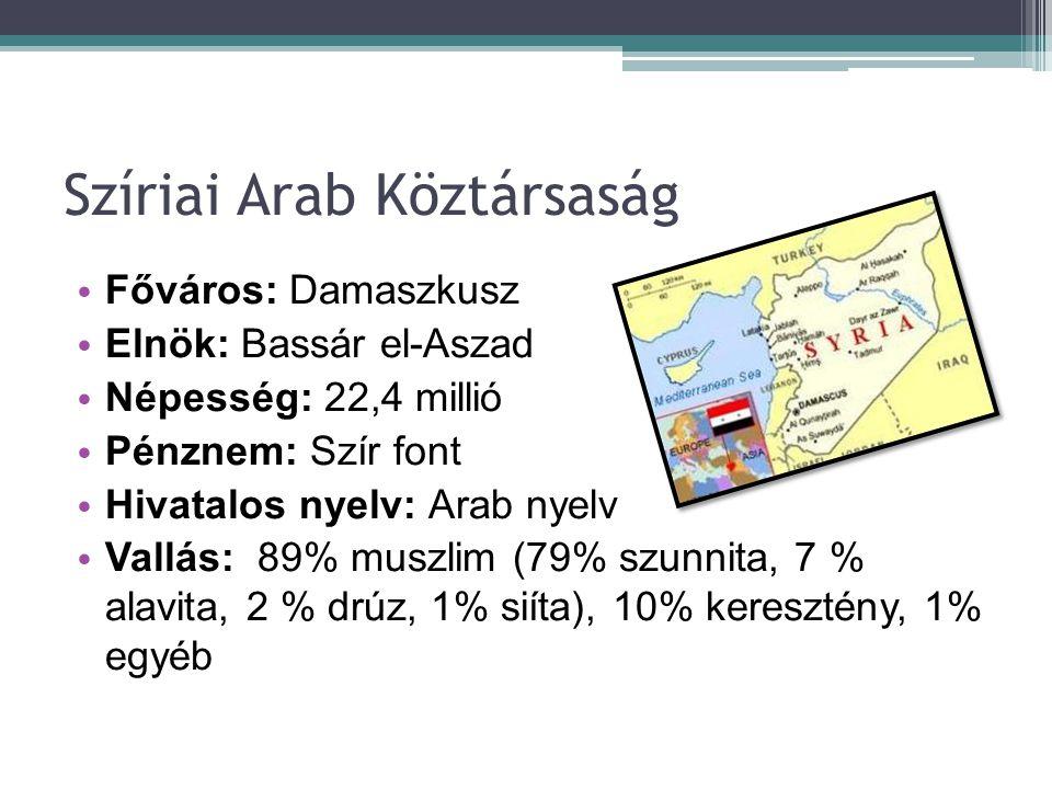 Szíriai Arab Köztársaság • Főváros: Damaszkusz • Elnök: Bassár el-Aszad • Népesség: 22,4 millió • Pénznem: Szír font • Hivatalos nyelv: Arab nyelv • V