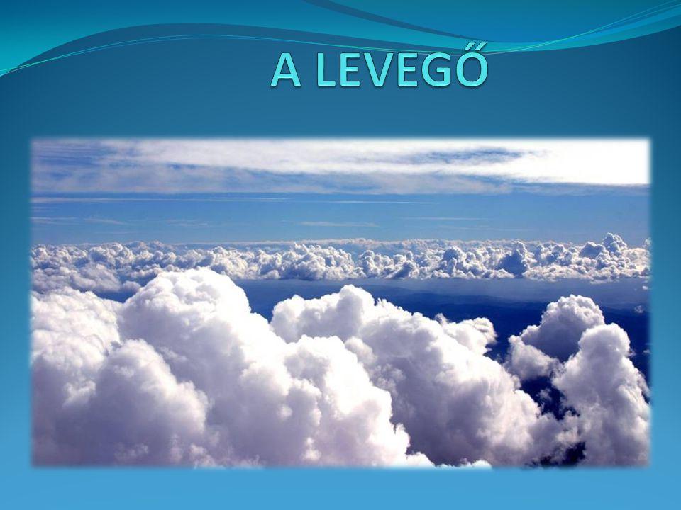 Levegő - LÉTFONTOSSÁGÚ A levegő összetett anyag, keverék. Harmati Lili VÉGE