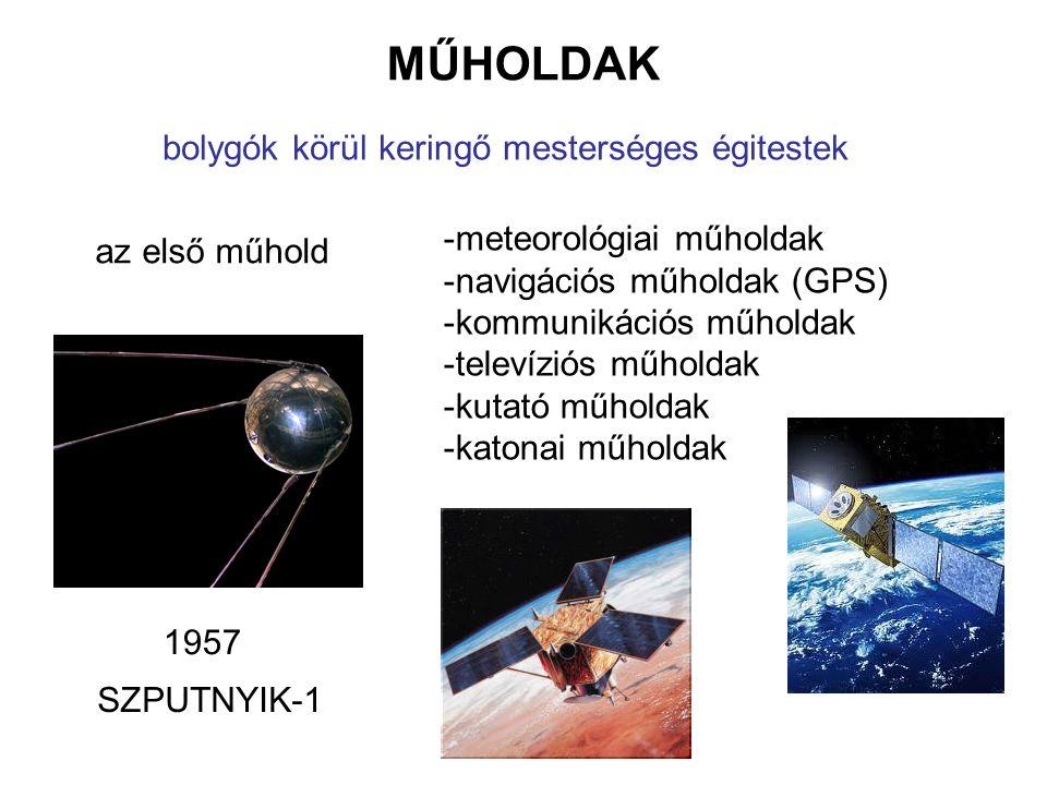 bolygók körül keringő mesterséges égitestek MŰHOLDAK 1957 -meteorológiai műholdak -navigációs műholdak (GPS) -kommunikációs műholdak -televíziós műhol