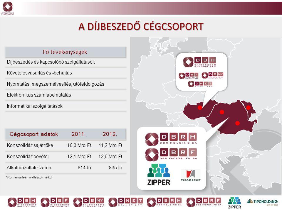 A DÍJBESZEDŐ CÉGCSOPORT *Romániai leányvállalatok nélkül