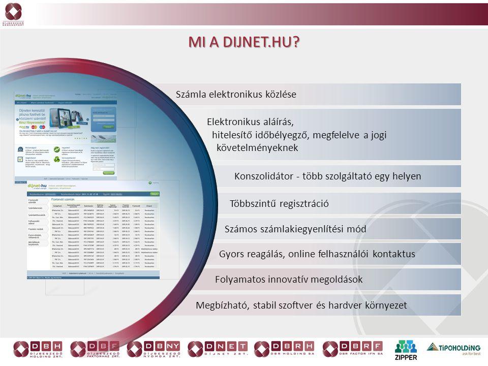 Megbízható, stabil szoftver és hardver környezet Számla elektronikus közlése Elektronikus aláírás, hitelesítő időbélyegző, megfelelve a jogi követelmé