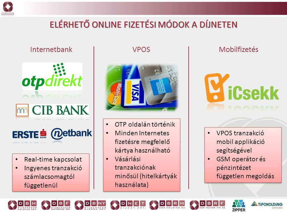 ELÉRHETŐ ONLINE FIZETÉSI MÓDOK A DÍJNETEN Internetbank • Real-time kapcsolat • Ingyenes tranzakció számlacsomagtól függetlenül • Real-time kapcsolat •
