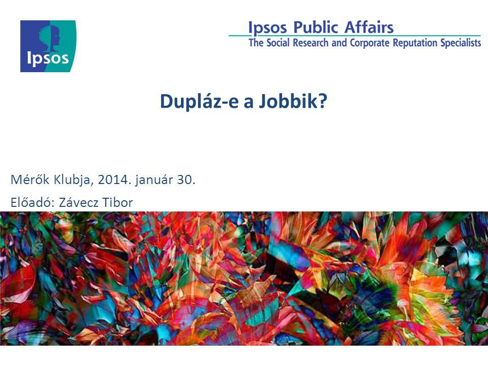Dupláz-e a Jobbik? Mérők Klubja, 2014. január 30. Előadó: Závecz Tibor