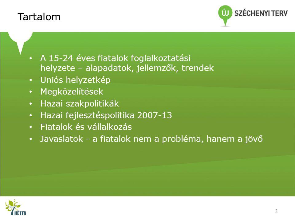 Tartalom • A 15-24 éves fiatalok foglalkoztatási helyzete – alapadatok, jellemzők, trendek • Uniós helyzetkép • Megközelítések • Hazai szakpolitikák •