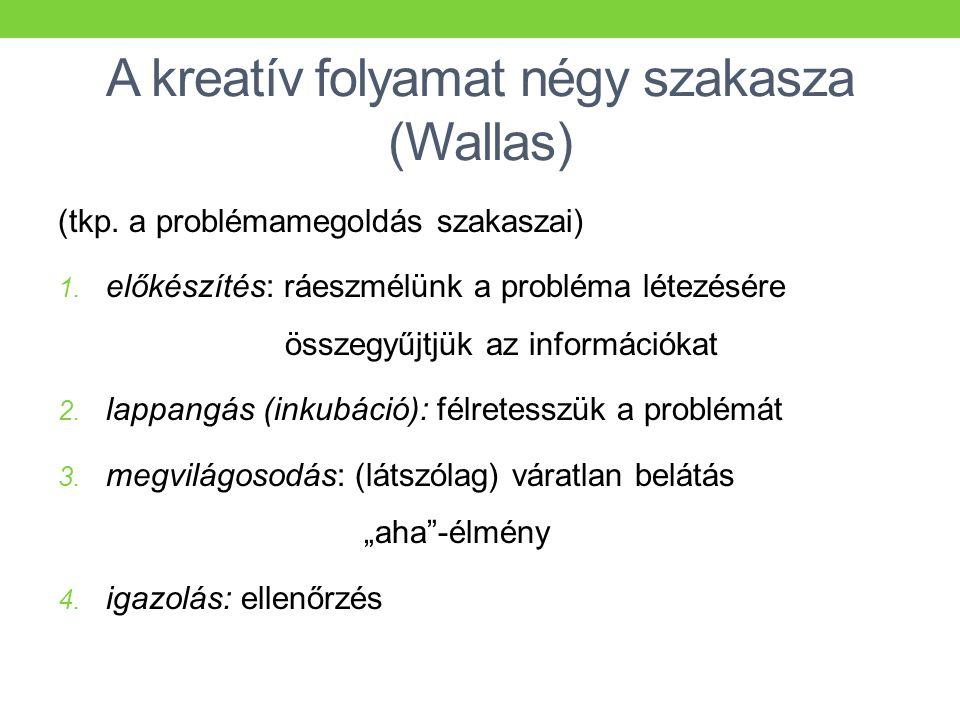 A kreatív folyamat négy szakasza (Wallas) (tkp. a problémamegoldás szakaszai) 1. előkészítés: ráeszmélünk a probléma létezésére összegyűjtjük az infor