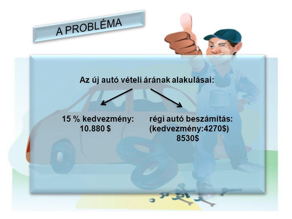 Alapinformáció: - javítás: 1376 $ - használt, de javított autó eladási ára: 3700 $ Számolási adatok: 12800 $-8890 $= 3910 $ (nyereség) 3910 $- 4270 $= -360 $ (veszteség) Költségek: 1376 $+ 360 $= 1736 $ Össz.nyereség: 3700 $-1736 $ = 1964 $ Alapinformáció: - javítás: 1376 $ - használt, de javított autó eladási ára: 3700 $ Számolási adatok: 12800 $-8890 $= 3910 $ (nyereség) 3910 $- 4270 $= -360 $ (veszteség) Költségek: 1376 $+ 360 $= 1736 $ Össz.nyereség: 3700 $-1736 $ = 1964 $