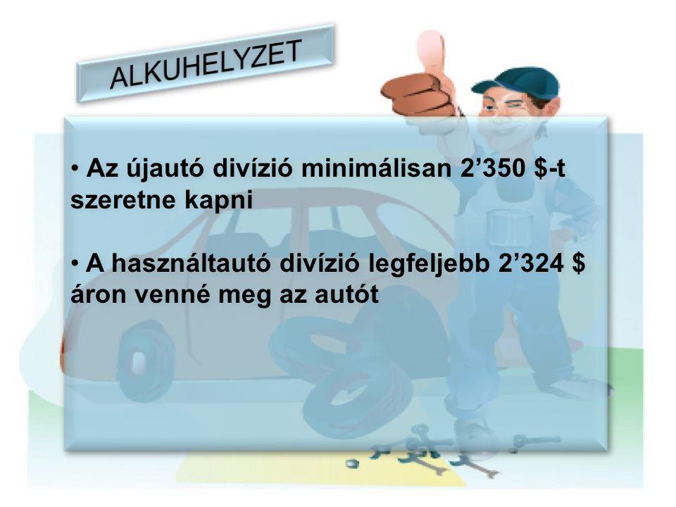 • Az újautó divízió minimálisan 2'350 $-t szeretne kapni • A használtautó divízió legfeljebb 2'324 $ áron venné meg az autót • Az újautó divízió minim