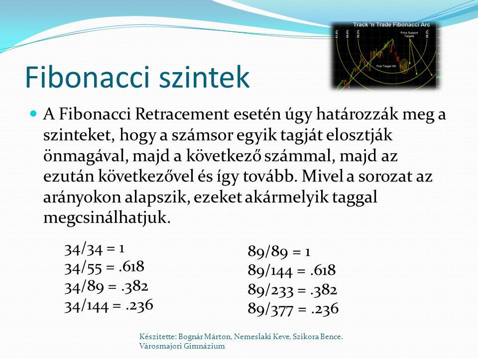 Fibonacci szintek  A Fibonacci Retracement esetén úgy határozzák meg a szinteket, hogy a számsor egyik tagját elosztják önmagával, majd a következő számmal, majd az ezután következővel és így tovább.