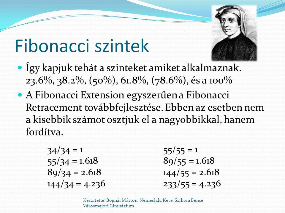 Fibonacci szintek  Így kapjuk tehát a szinteket amiket alkalmaznak. 23.6%, 38.2%, (50%), 61.8%, (78.6%), és a 100%  A Fibonacci Extension egyszerűen