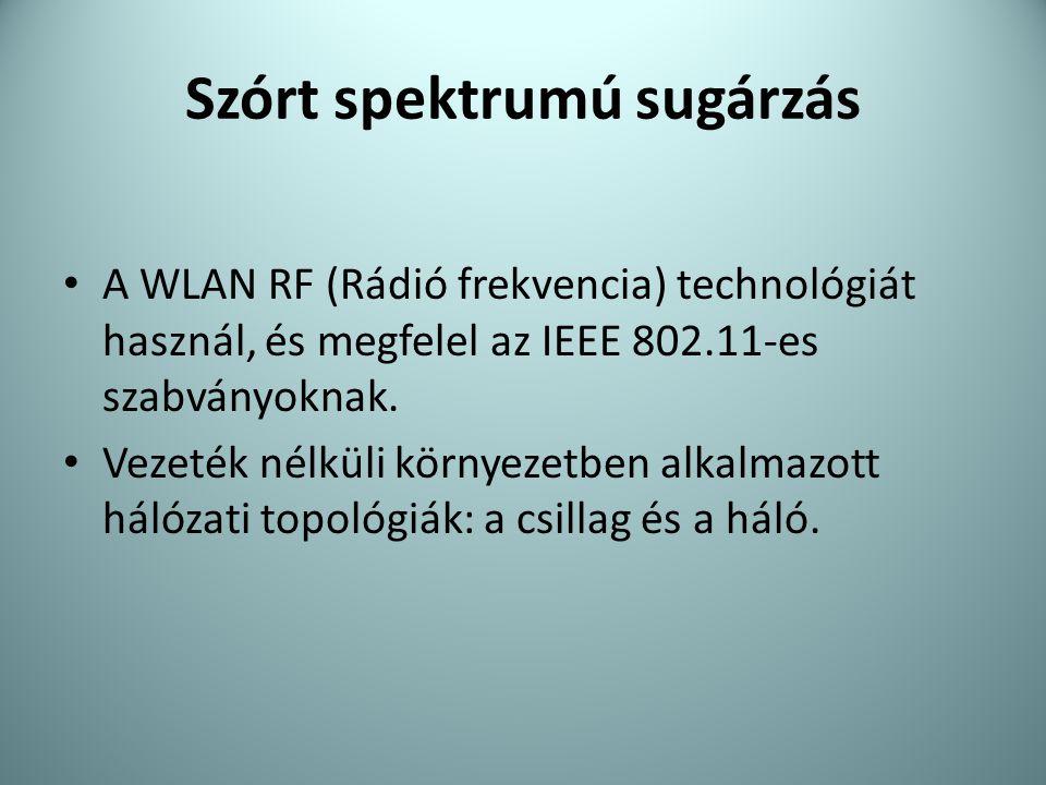 Szórt spektrumú sugárzás • A WLAN RF (Rádió frekvencia) technológiát használ, és megfelel az IEEE 802.11-es szabványoknak. • Vezeték nélküli környezet