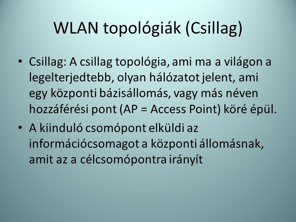 WLAN topológiák (Csillag) • Csillag: A csillag topológia, ami ma a világon a legelterjedtebb, olyan hálózatot jelent, ami egy központi bázisállomás, v