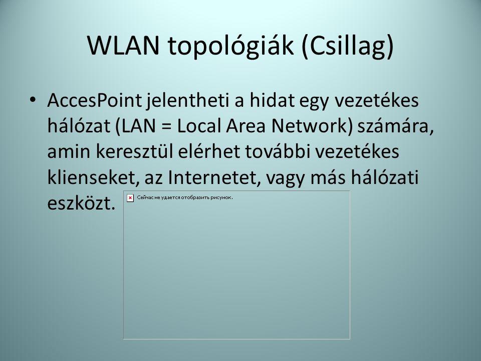 WLAN topológiák (Csillag) • AccesPoint jelentheti a hidat egy vezetékes hálózat (LAN = Local Area Network) számára, amin keresztül elérhet további vez